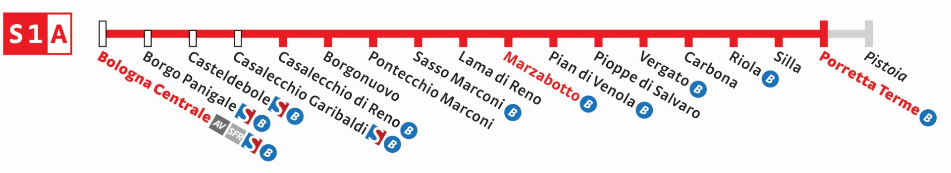 S1A Porretta T. - Bologna C.